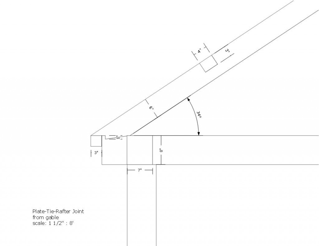 Dimensioned roof detail, from gable