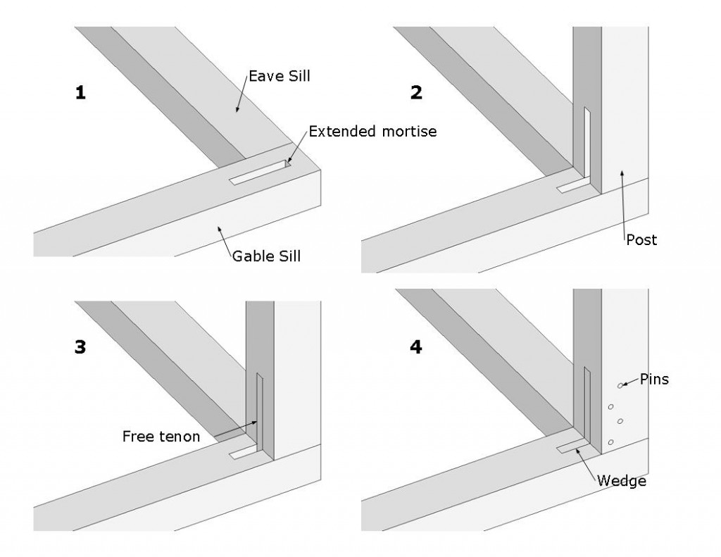 Installation of a free tenon